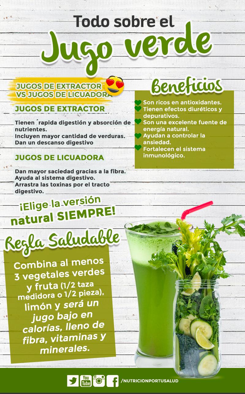 zumos verdes desayunos