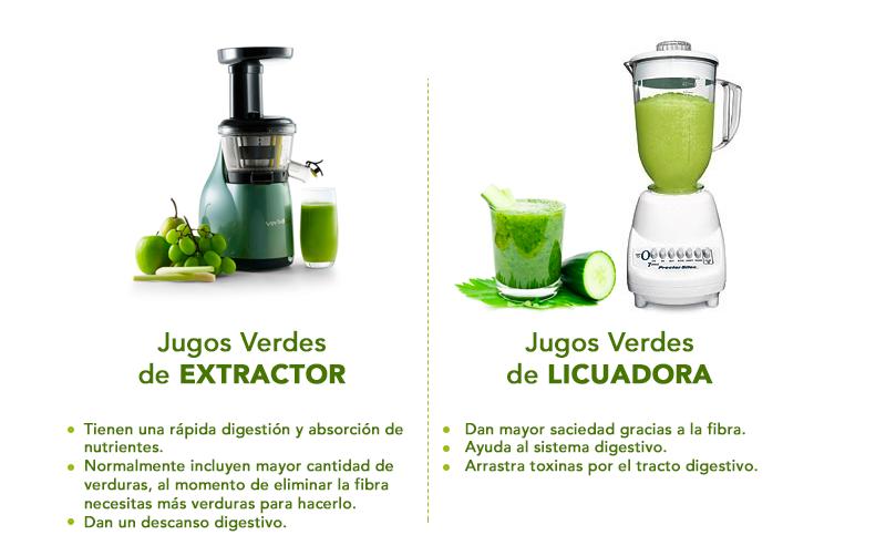 zumos verdes recetas